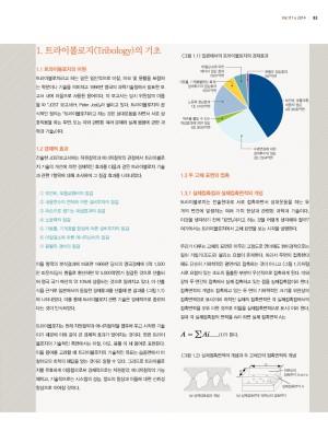 k-petro magazine vol.111